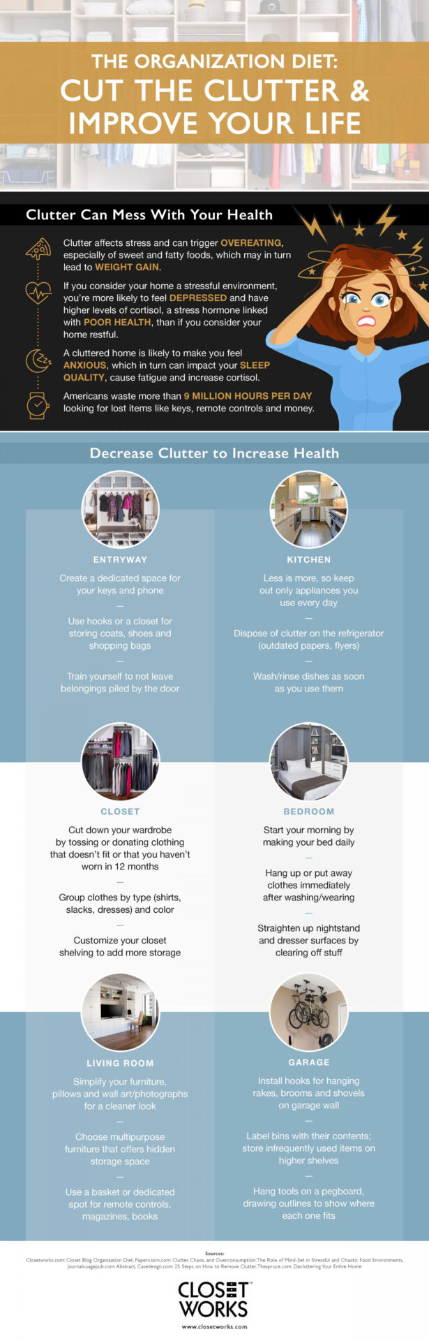 the-organization-diet-cut-the-clutter-improve-your-life
